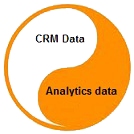 3702-crm-and-analytics-data-merging-jpg