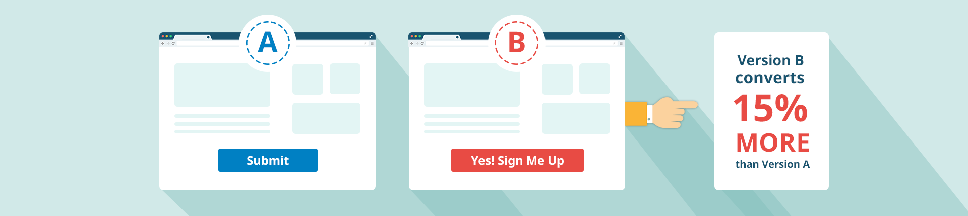 Easy A/B Testing with Personyze