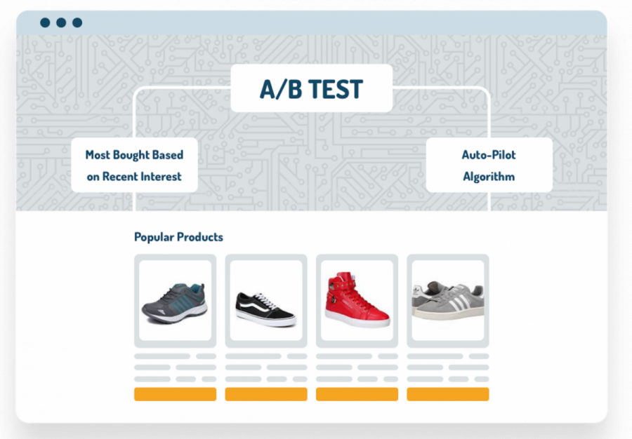PRODUCT & CONTENT RECOMMENDATIONS EXAMPLES