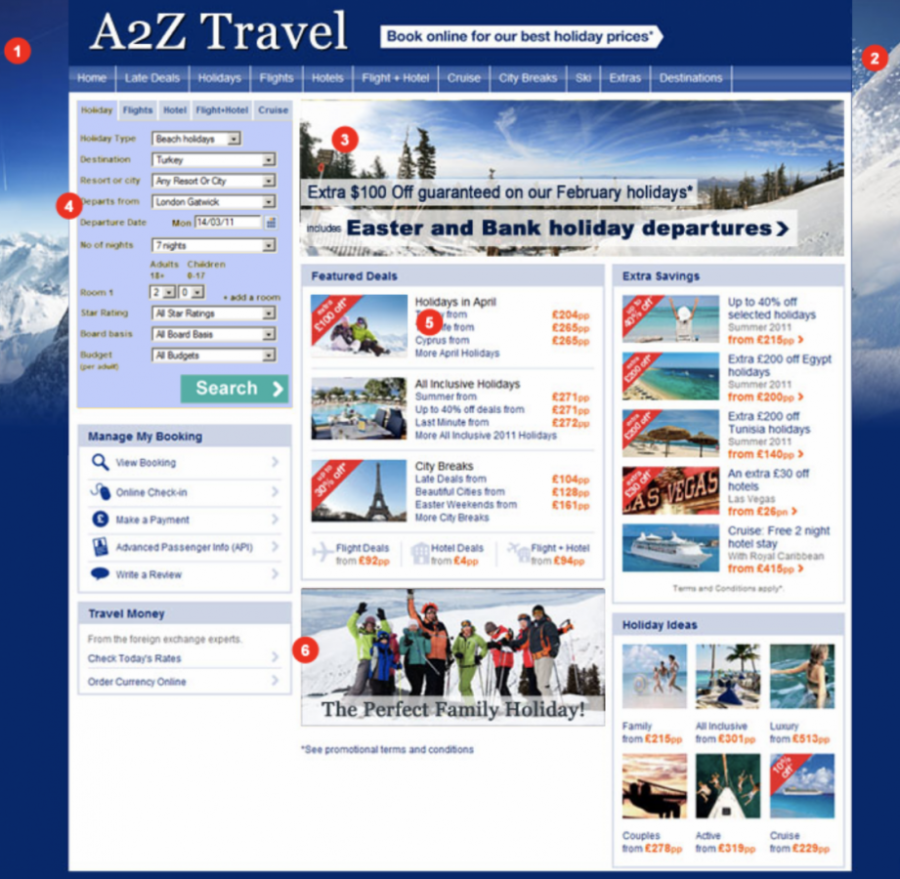 TRAVEL CONTENT PERSONALIZATION EXAMPLE