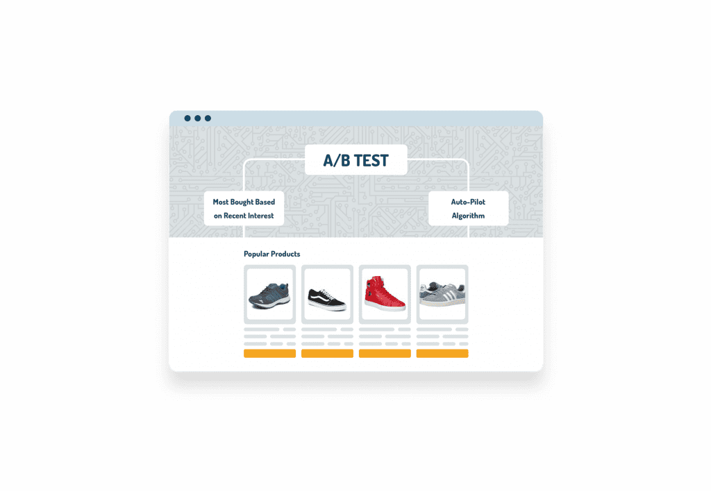 personalization ab testing