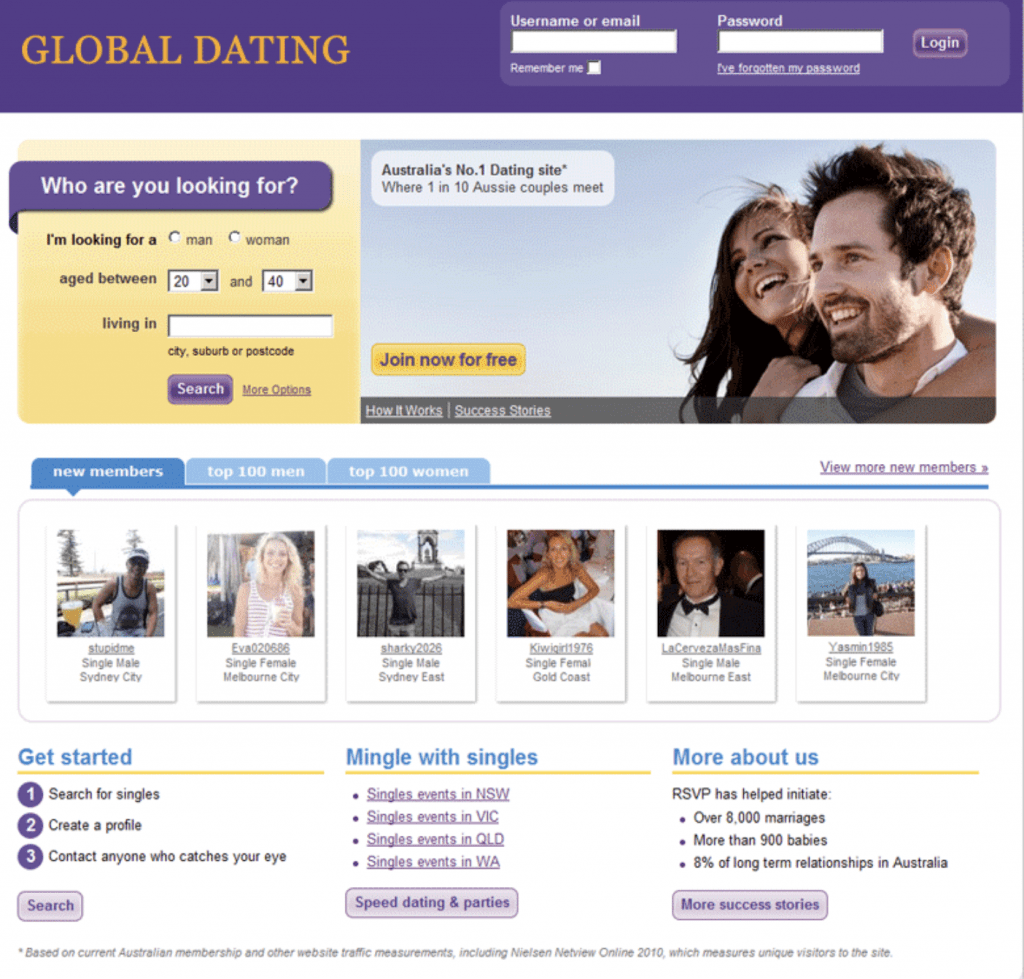 Examples of a dating website profile