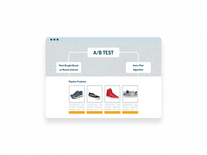 A/B Test everything from emails to recommendation algorithms