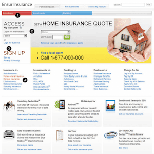 FINANCIAL SERVICES WEBSITE PERSONALIZATION EXAMPLE