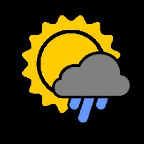 Weather-Based Targeting