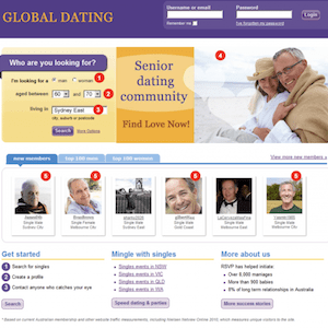 DATING SITE RECOMMENDATIONS EXAMPLE